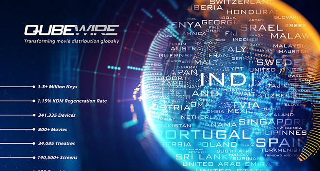 Some of the features Qube Wire provides in 127 countries around the world is the distribution of device information in the industry standard FLMx format, as well as KDM and content delivery. (Source: Qube Cinema)